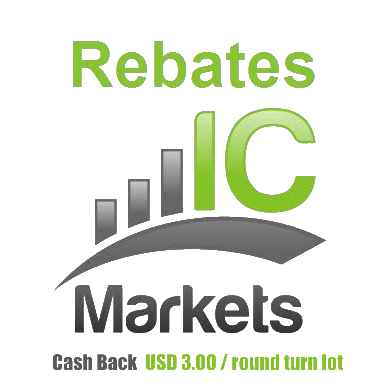 ic markets rebates cashback