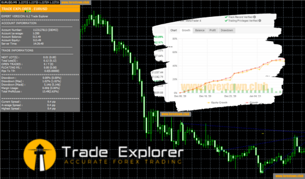 Price: Free – Trade Explorer EA – [Cost $697] – FREE Download